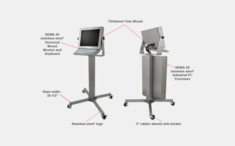 Free-Standing Industrial Workstation