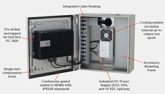 close up of industrial thin client enclosure and Dell 3000 with callouts