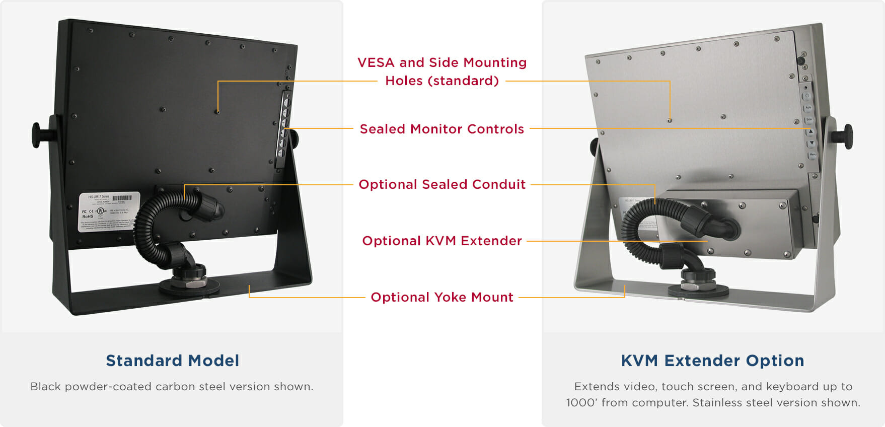 """Rear views of NEMA 4/4X Rated 17"""" Universal Mount Monitors showing Industrial Enclosure features and options"""