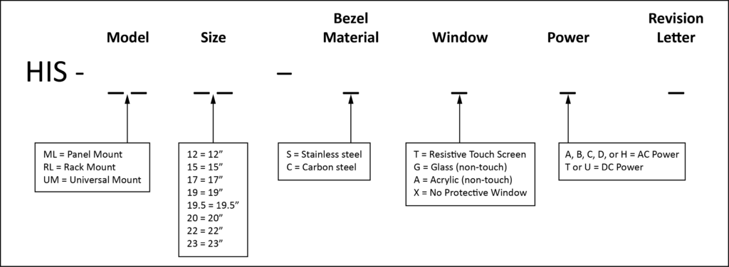 Hope Industrial Monitor Part Number Structure